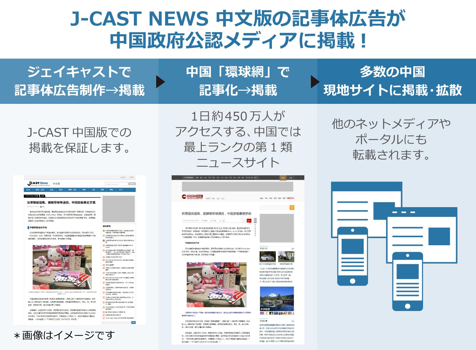 インバウンドマーケットでのビジネス拡大に中国の強力ネットメディア「環球網」に記事配信