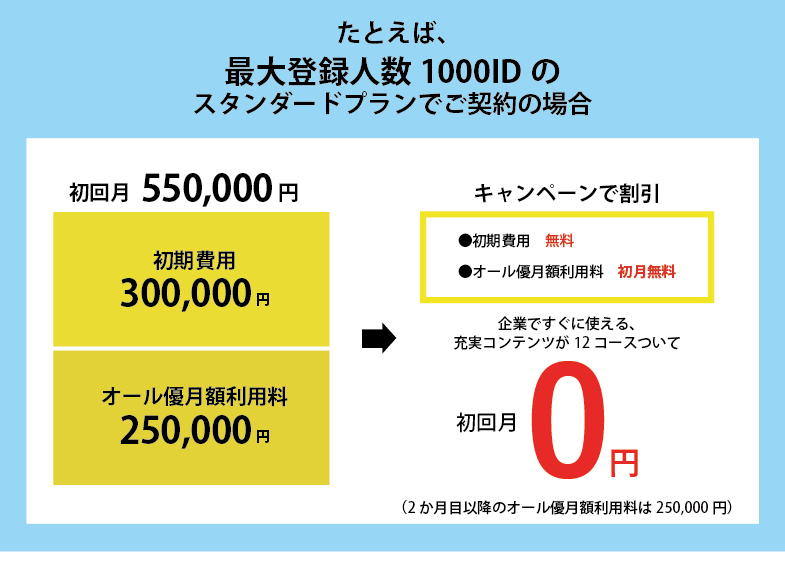 オール優_2018冬キャンペーンイメージ.png